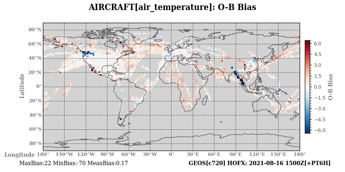 air_temperature ombg_bias