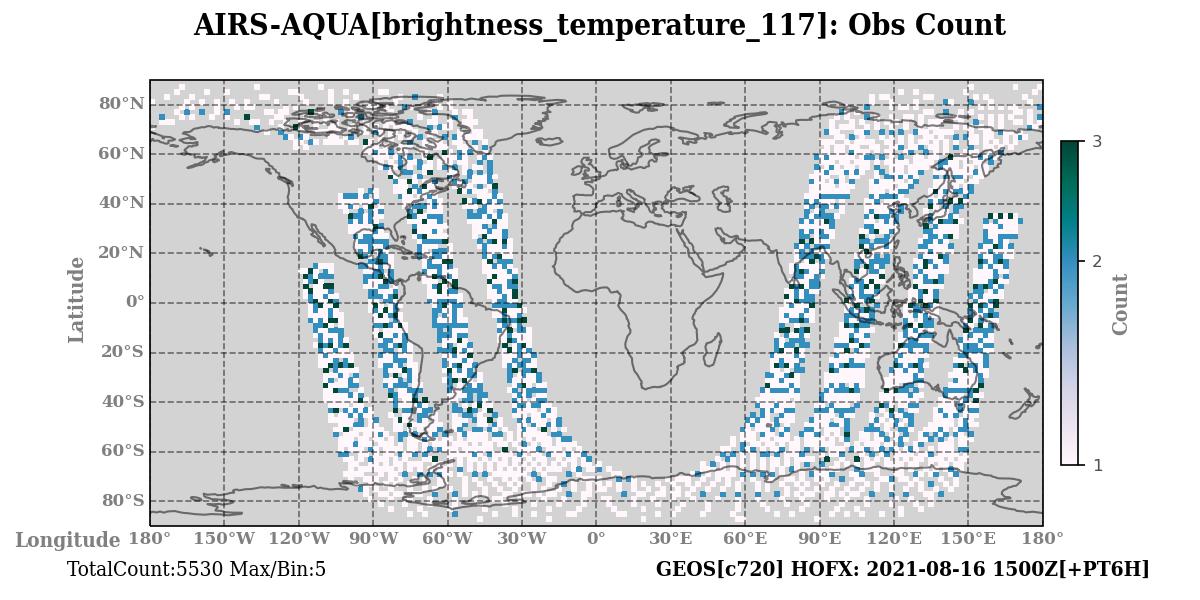 brightness_temperature_117 count