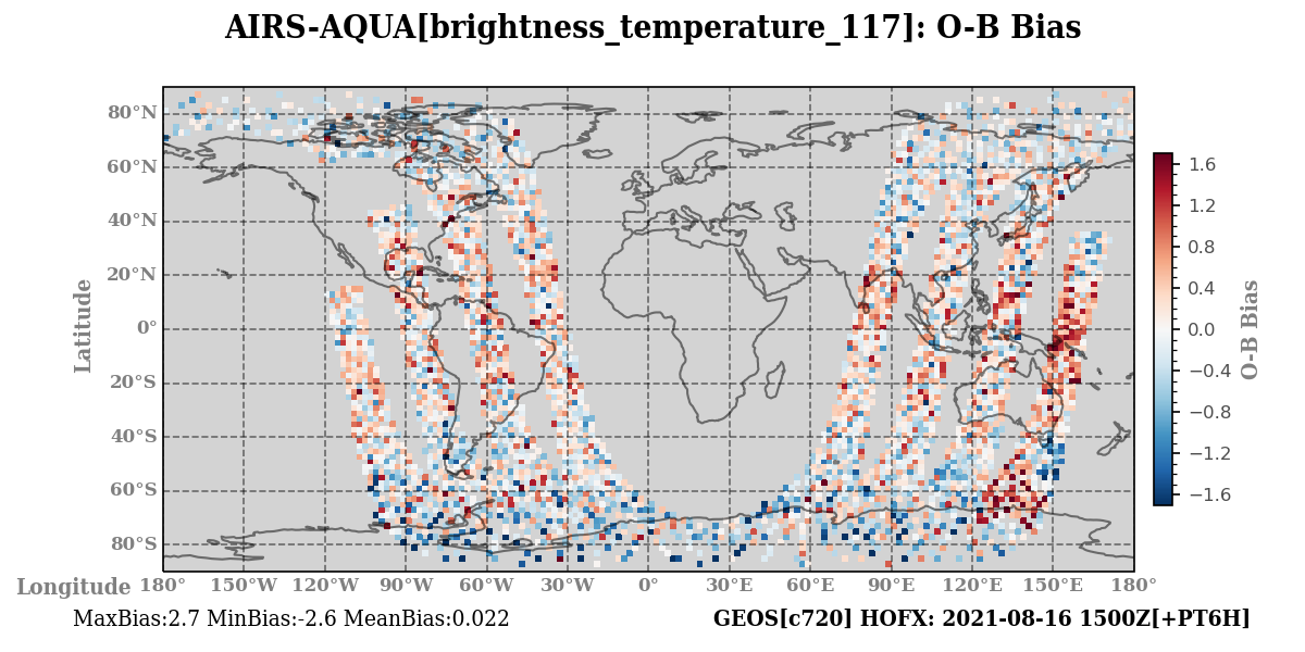 brightness_temperature_117 ombg_bias