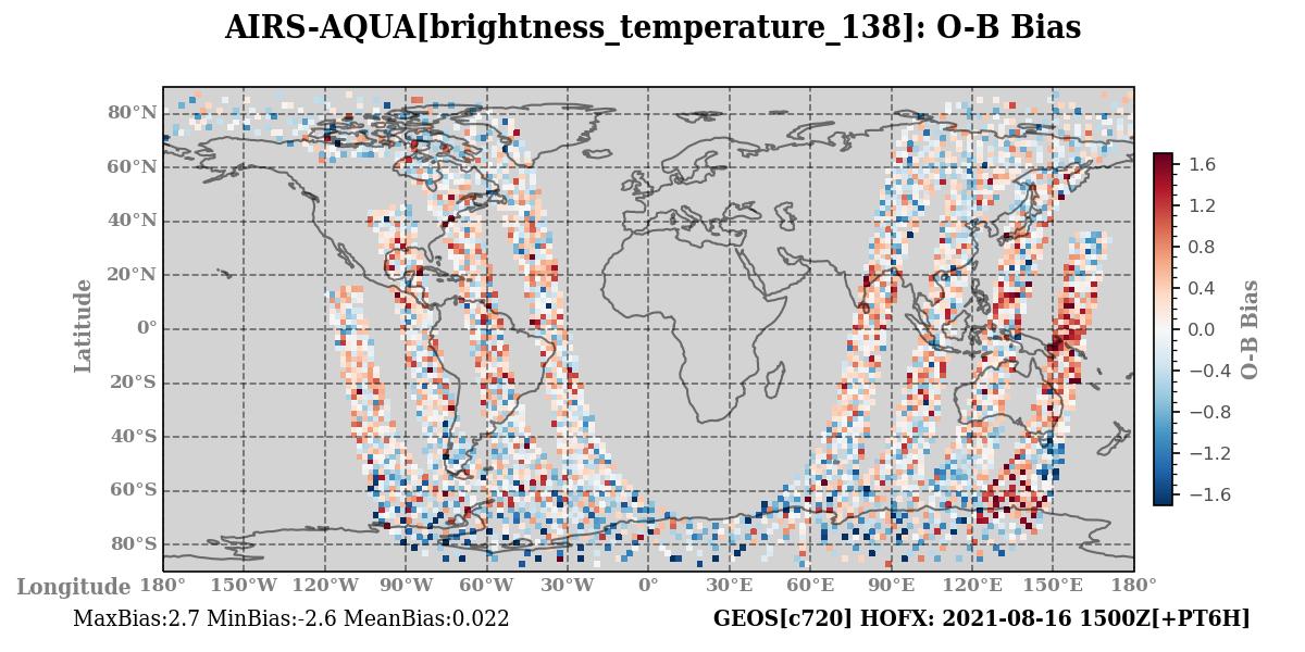 brightness_temperature_138 ombg_bias