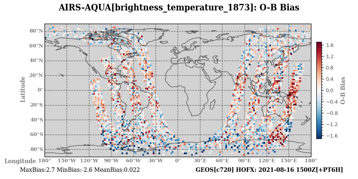 brightness_temperature_1873 ombg_bias