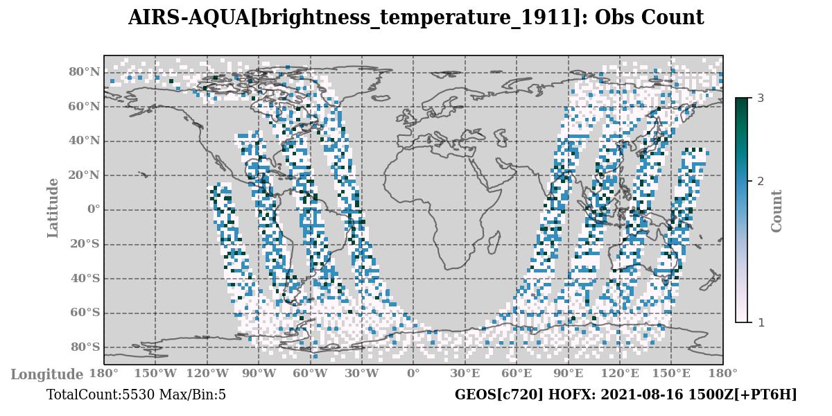 brightness_temperature_1911 count
