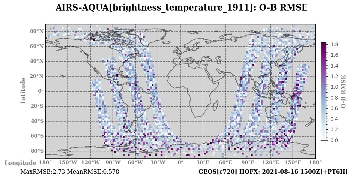 brightness_temperature_1911 ombg_rmsd