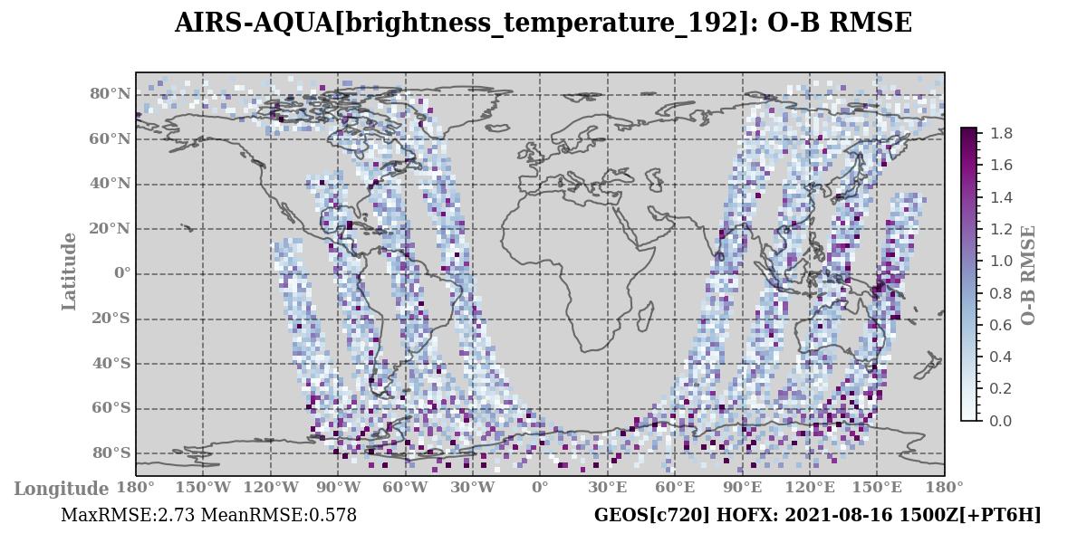 brightness_temperature_192 ombg_rmsd