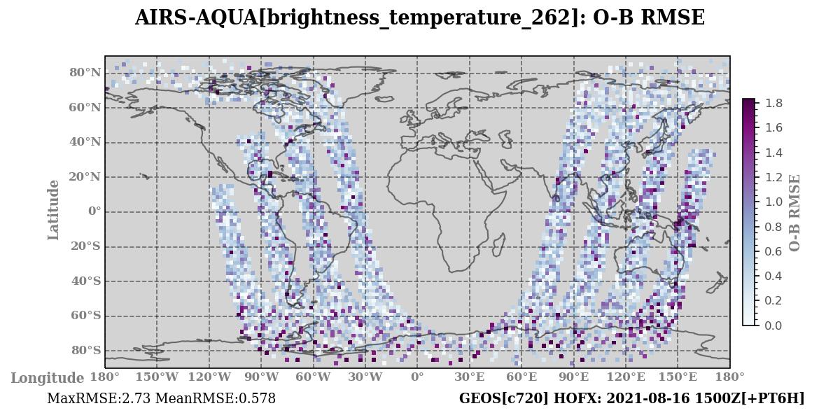brightness_temperature_262 ombg_rmsd