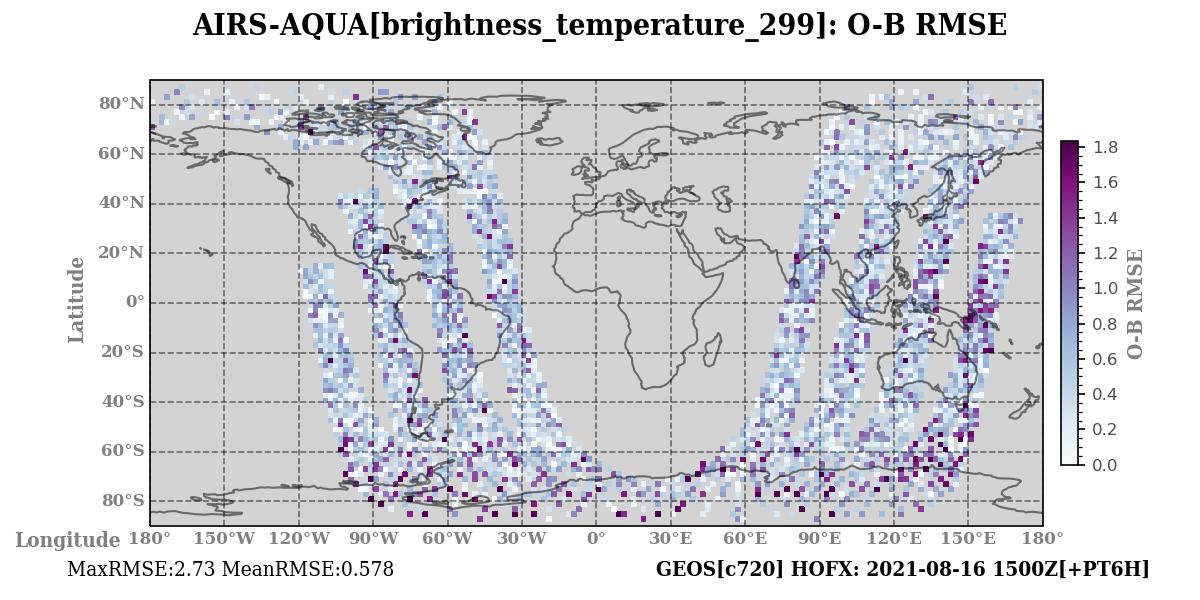 brightness_temperature_299 ombg_rmsd