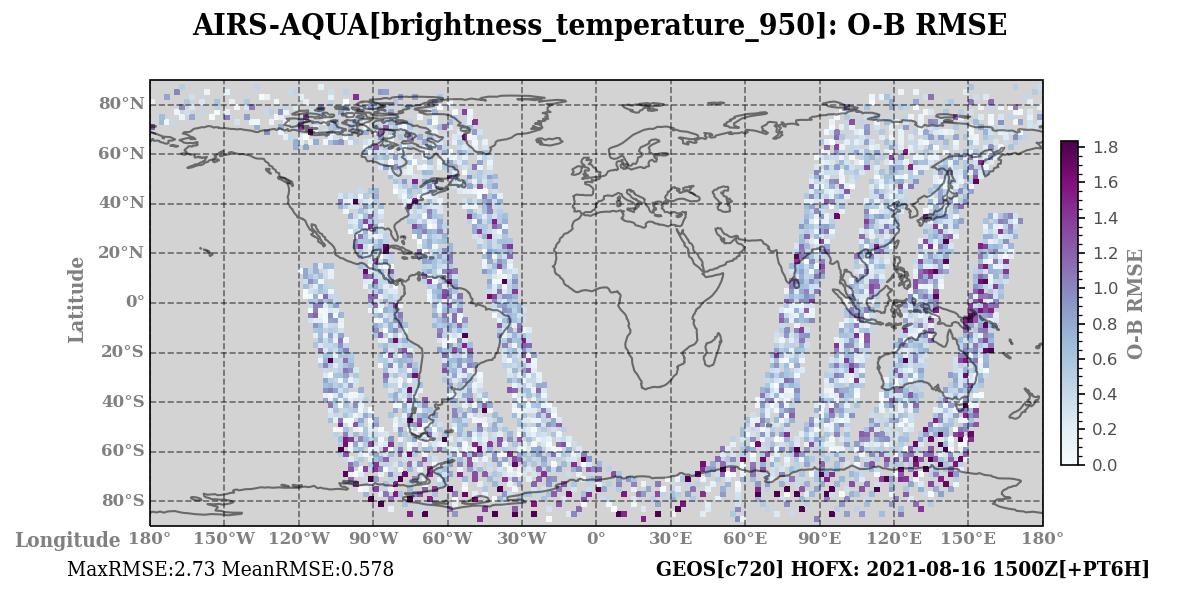 brightness_temperature_950 ombg_rmsd