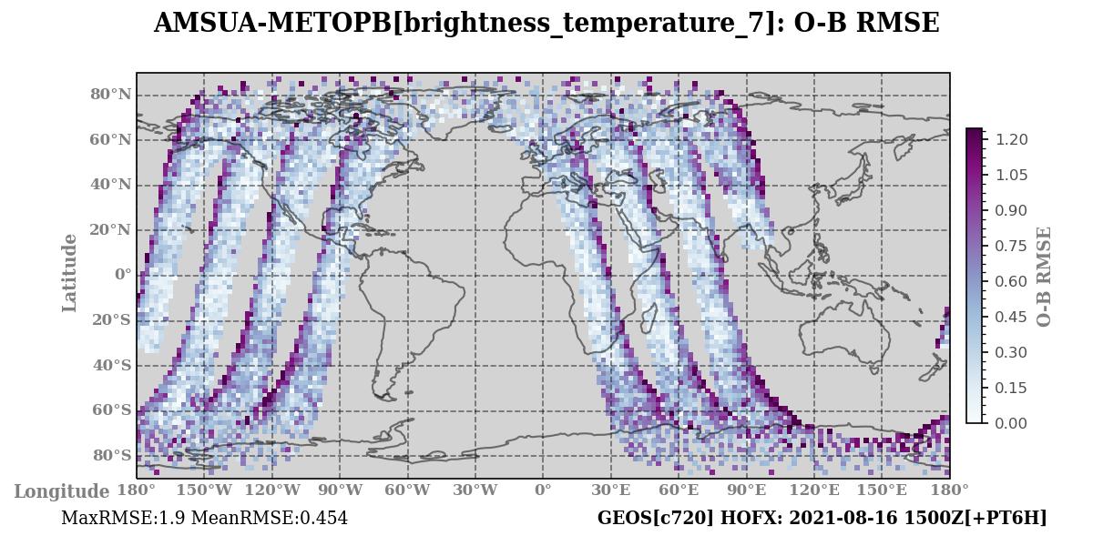 brightness_temperature_7 ombg_rmsd