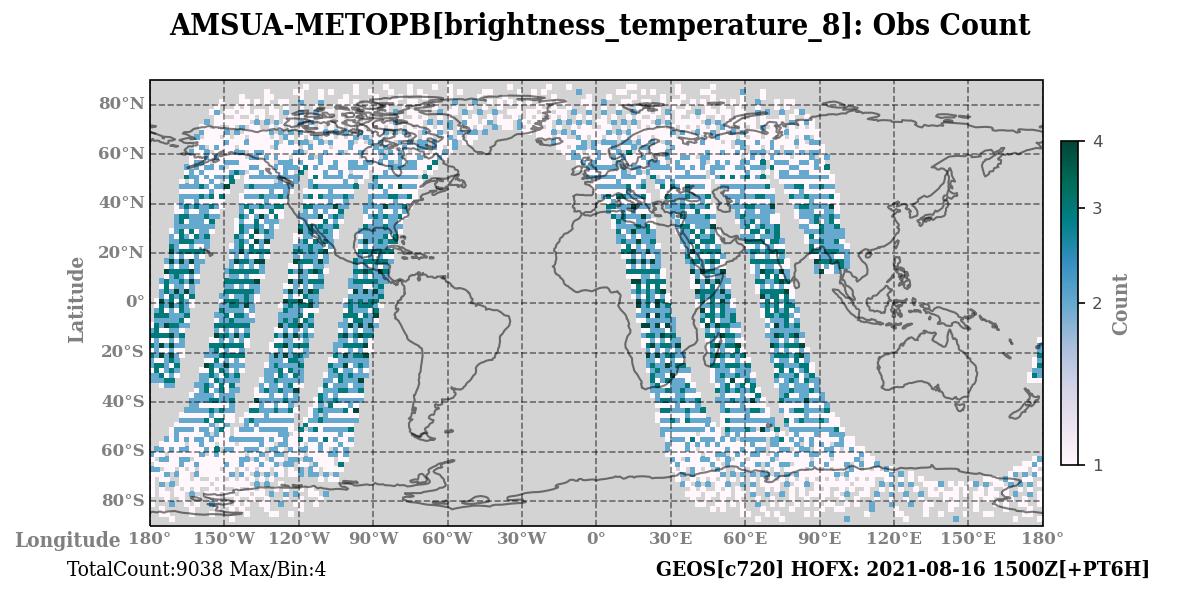 brightness_temperature_8 count