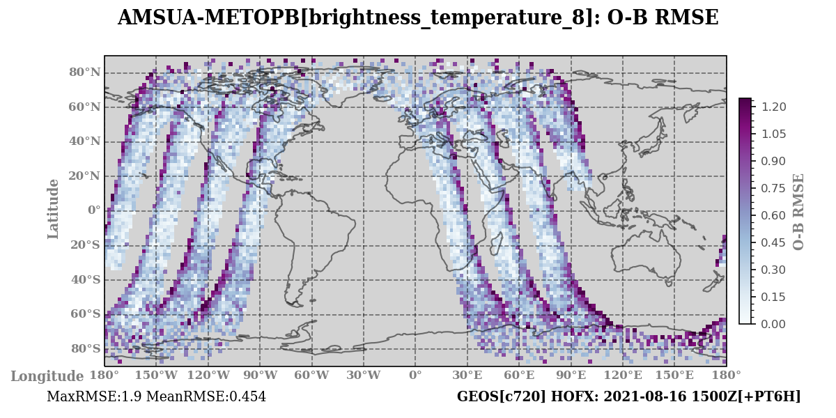 brightness_temperature_8 ombg_rmsd