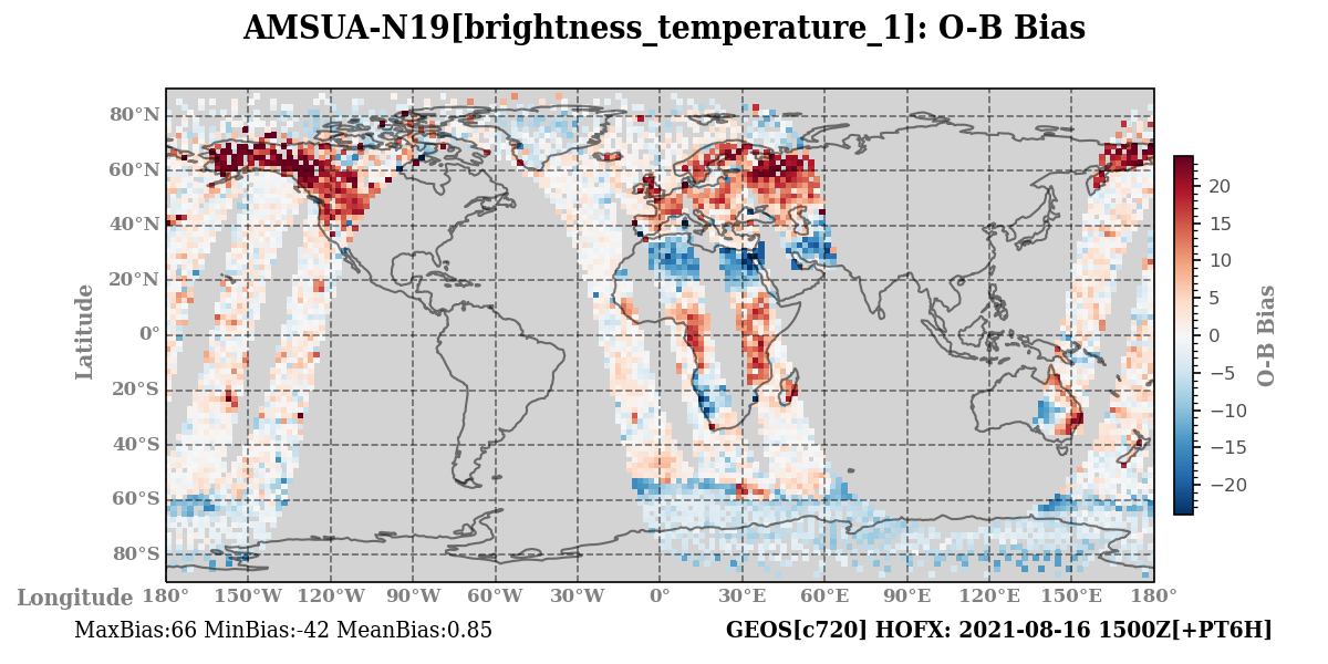 brightness_temperature_1 ombg_bias