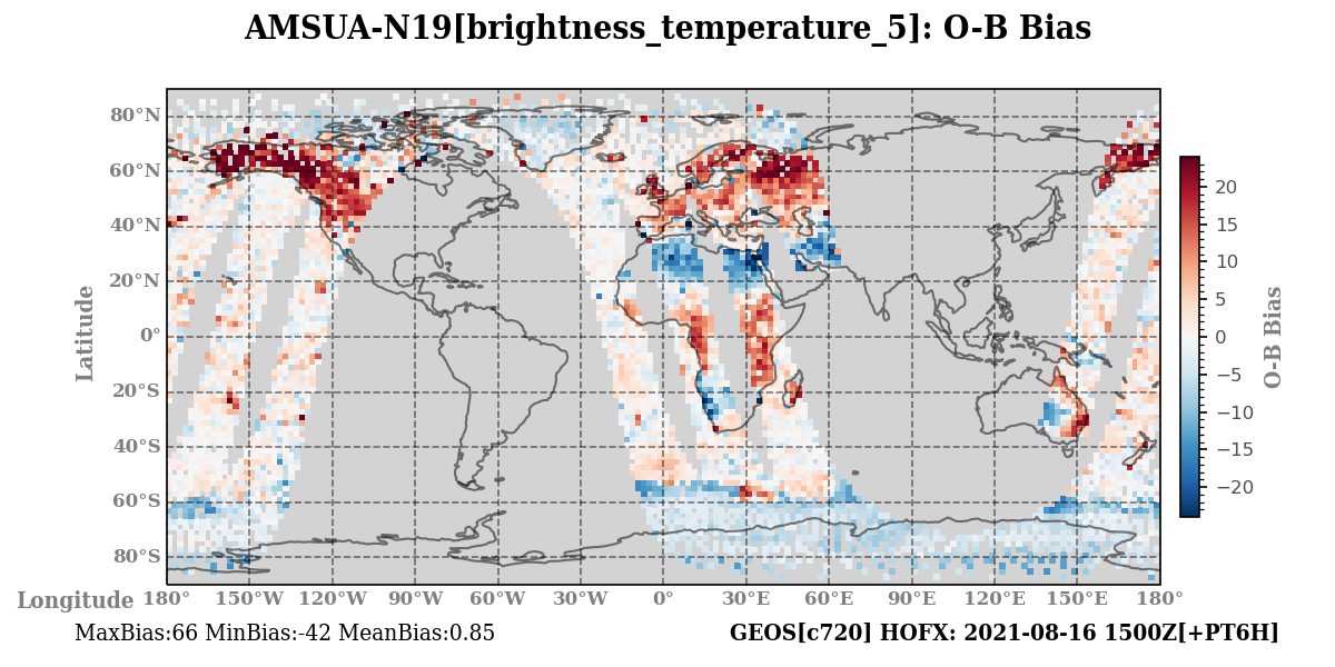 brightness_temperature_5 ombg_bias