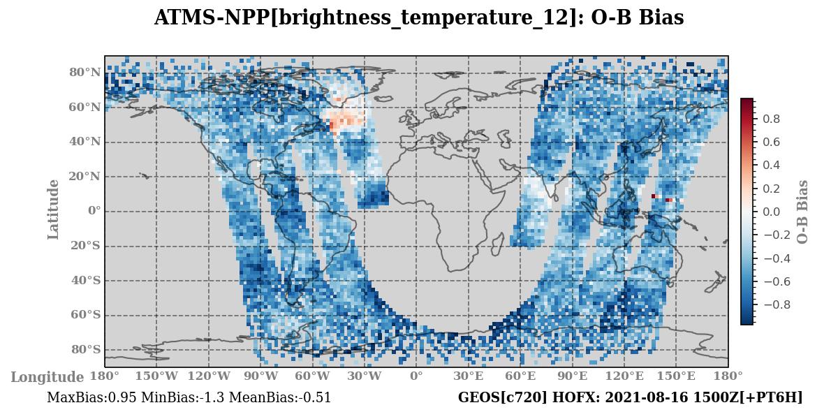 brightness_temperature_12 ombg_bias