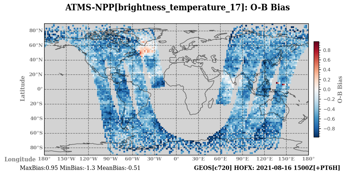 brightness_temperature_17 ombg_bias