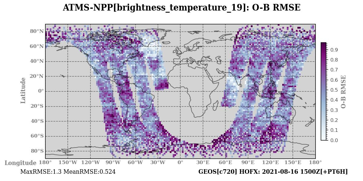 brightness_temperature_19 ombg_rmsd