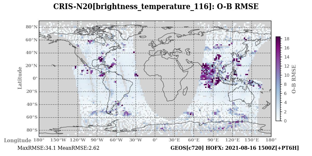 brightness_temperature_116 ombg_rmsd