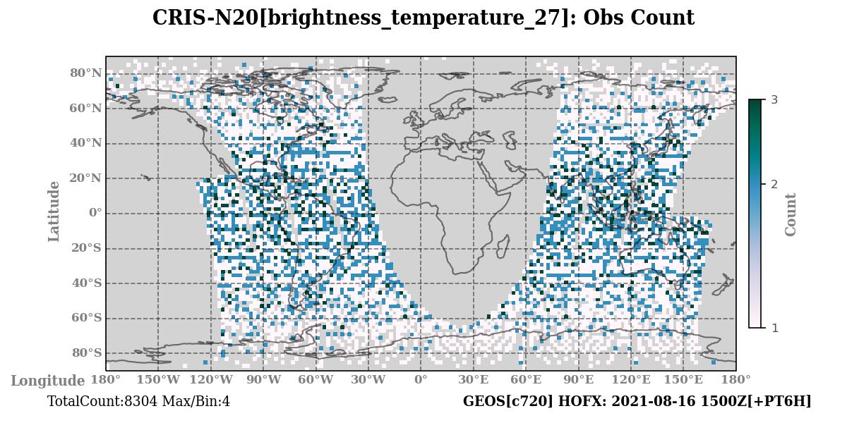 brightness_temperature_27 count