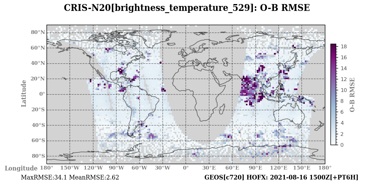 brightness_temperature_529 ombg_rmsd