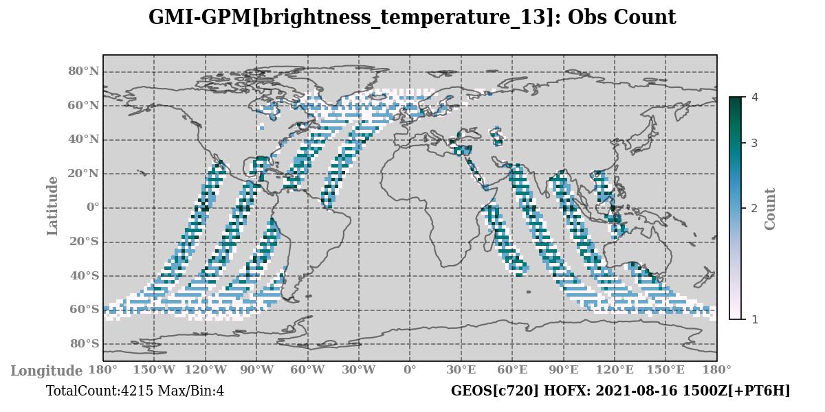 brightness_temperature_13 count