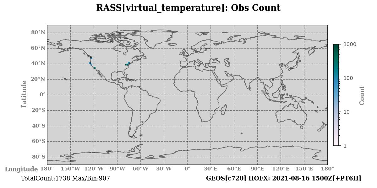 virtual_temperature count
