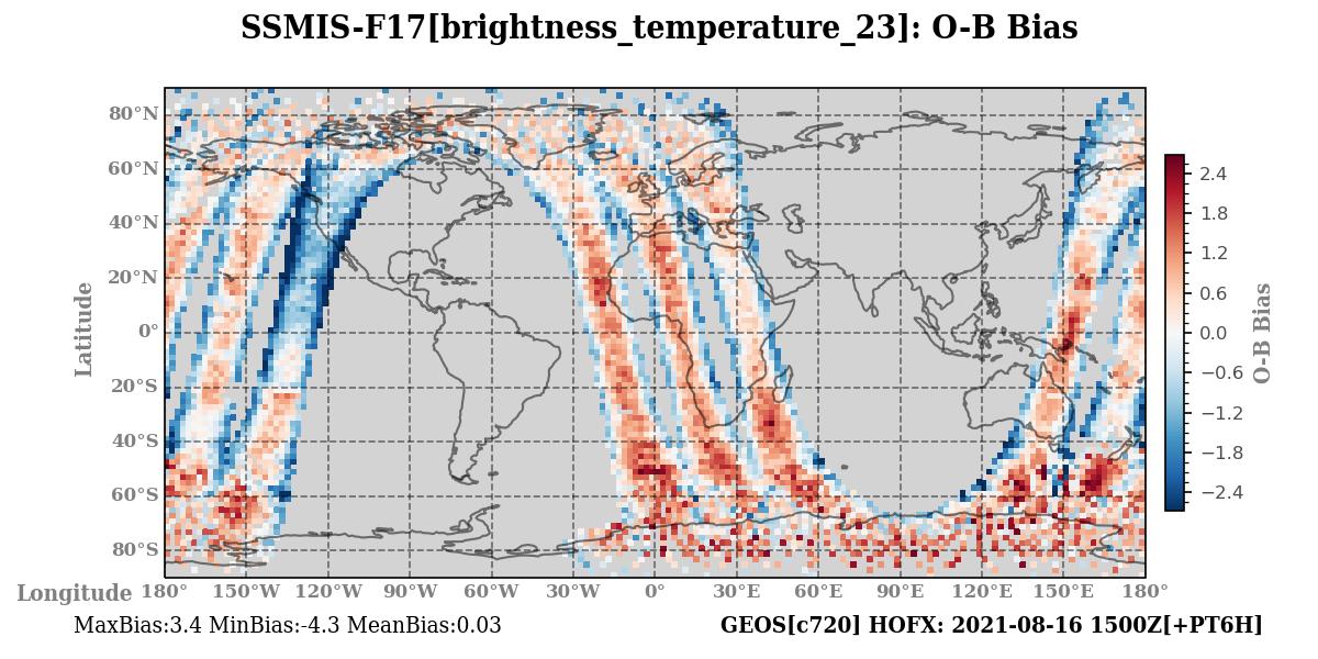 brightness_temperature_23 ombg_bias
