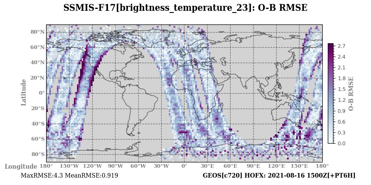 brightness_temperature_23 ombg_rmsd