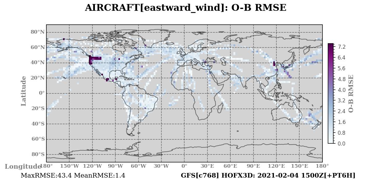 eastward_wind ombg_rmsd