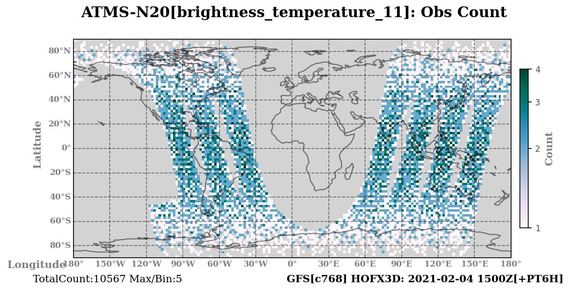 brightness_temperature_11 count