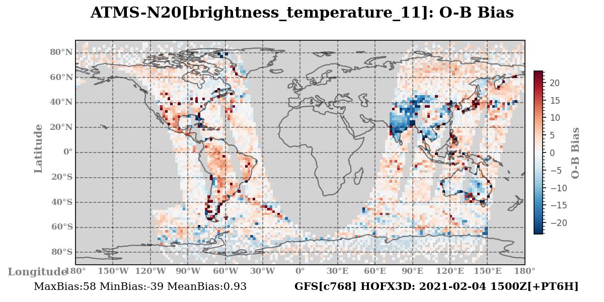 brightness_temperature_11 ombg_bias