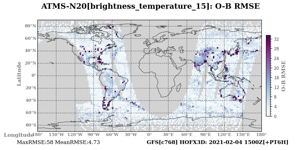 brightness_temperature_15 ombg_rmsd