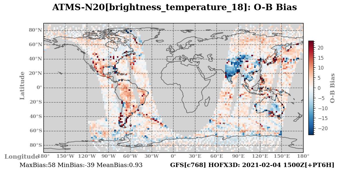 brightness_temperature_18 ombg_bias