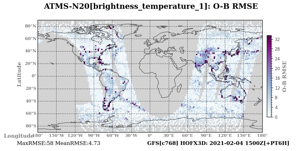 brightness_temperature_1 ombg_rmsd