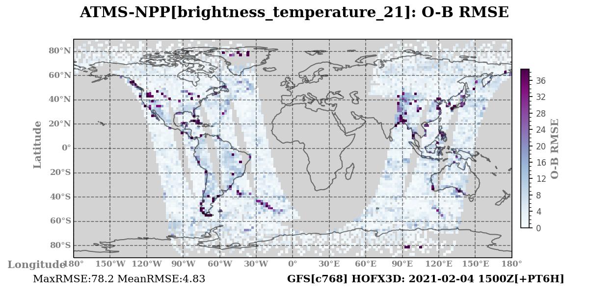 brightness_temperature_21 ombg_rmsd