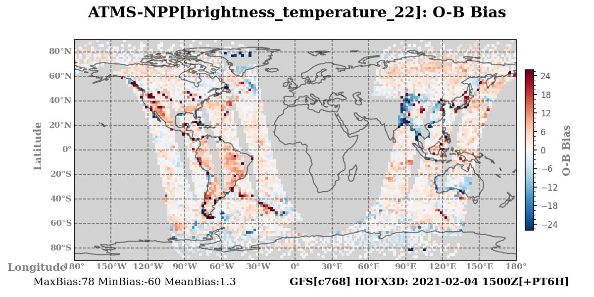 brightness_temperature_22 ombg_bias