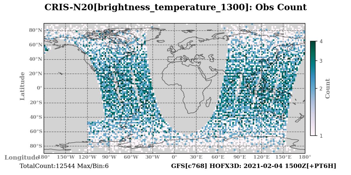 brightness_temperature_1300 count