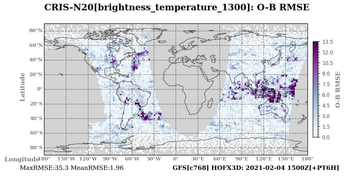 brightness_temperature_1300 ombg_rmsd