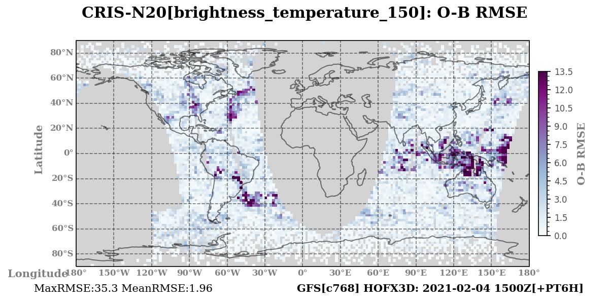 brightness_temperature_150 ombg_rmsd