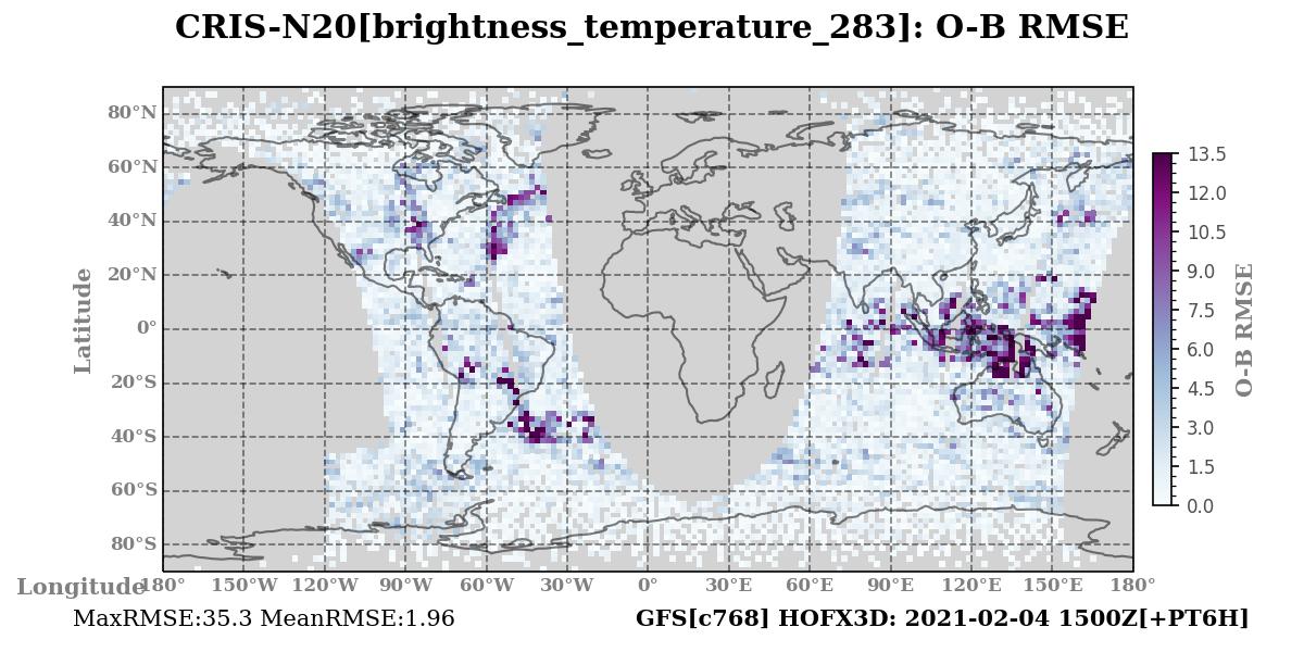 brightness_temperature_283 ombg_rmsd