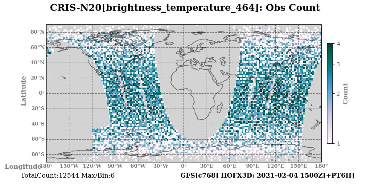 brightness_temperature_464 count