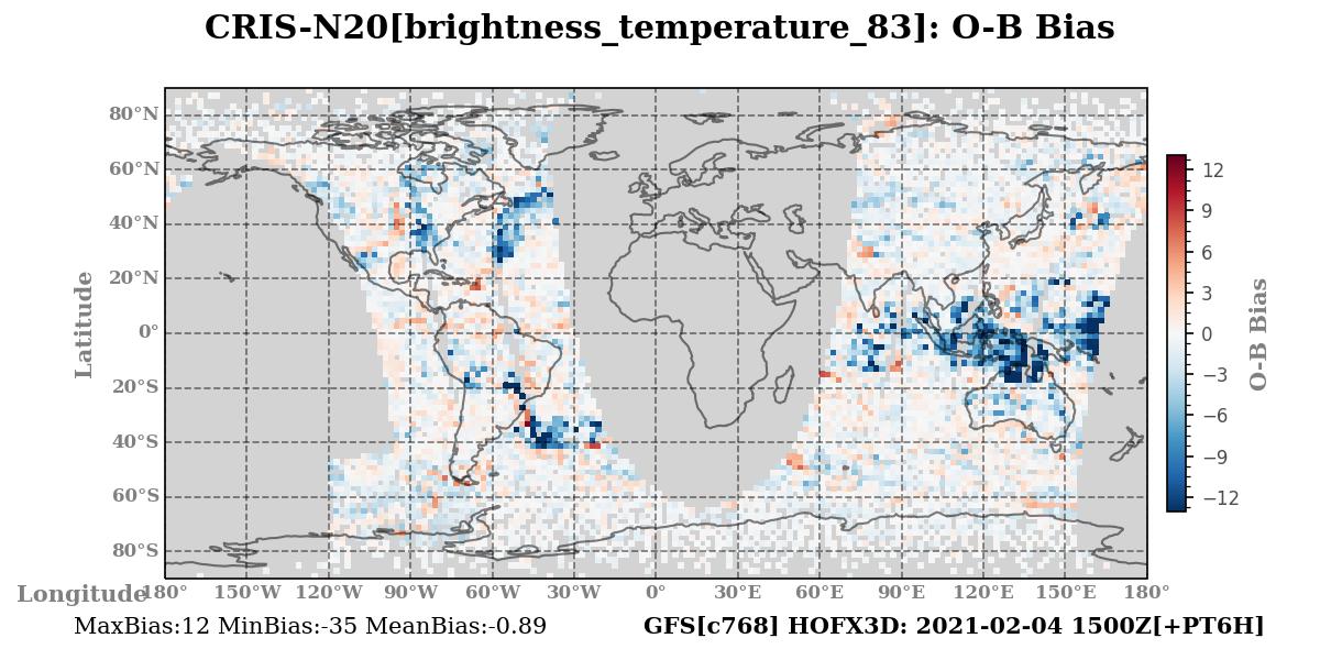brightness_temperature_83 ombg_bias