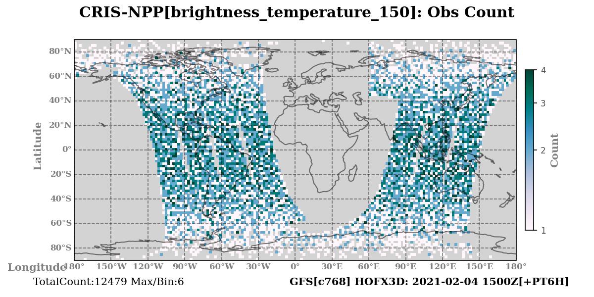 brightness_temperature_150 count