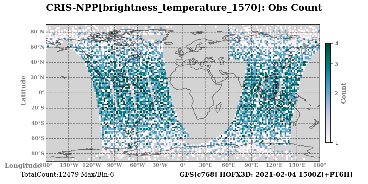 brightness_temperature_1570 count