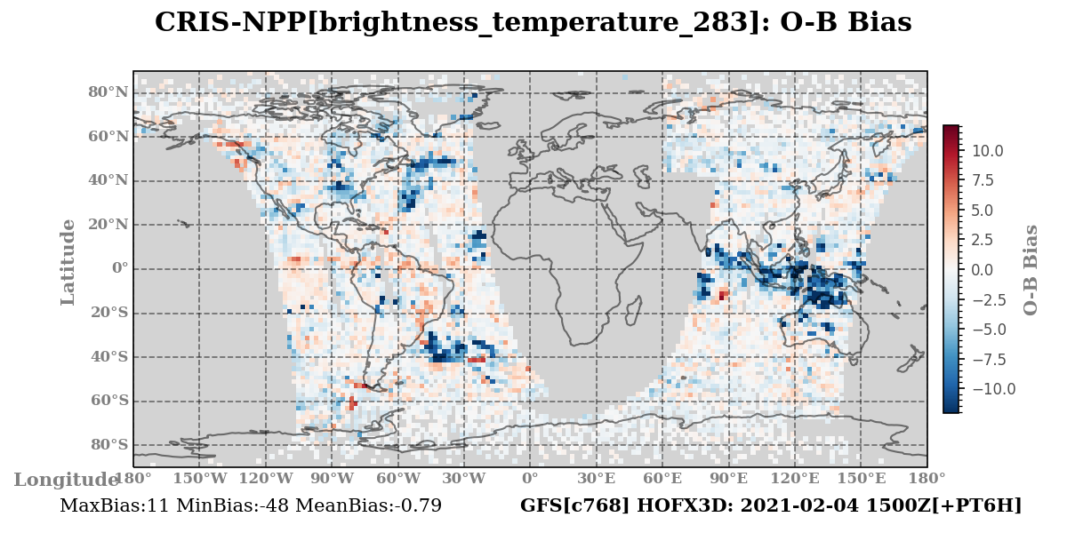 brightness_temperature_283 ombg_bias
