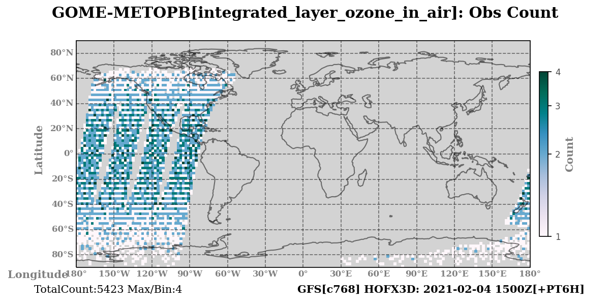 integrated_layer_ozone_in_air count