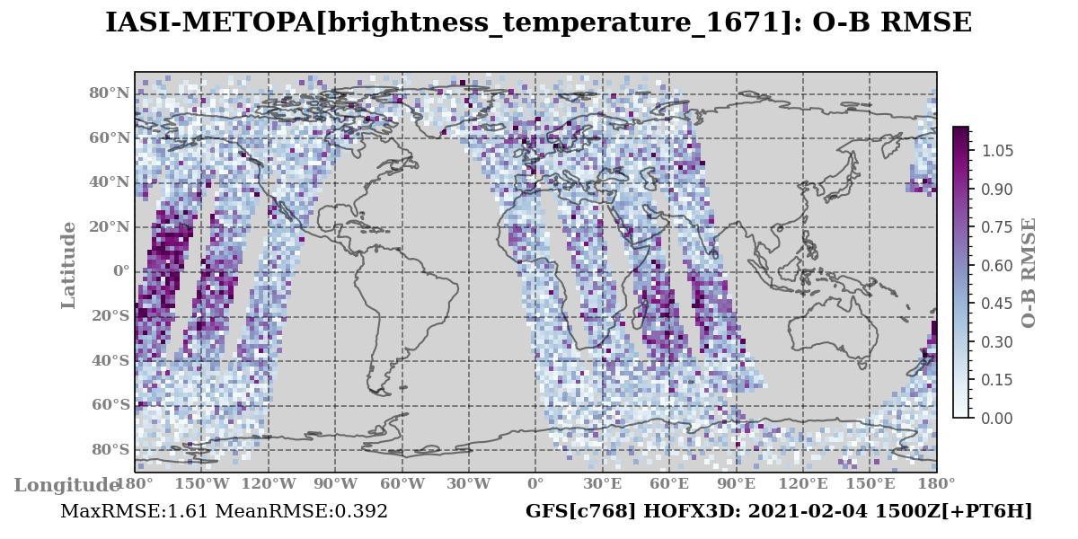 brightness_temperature_1671 ombg_rmsd
