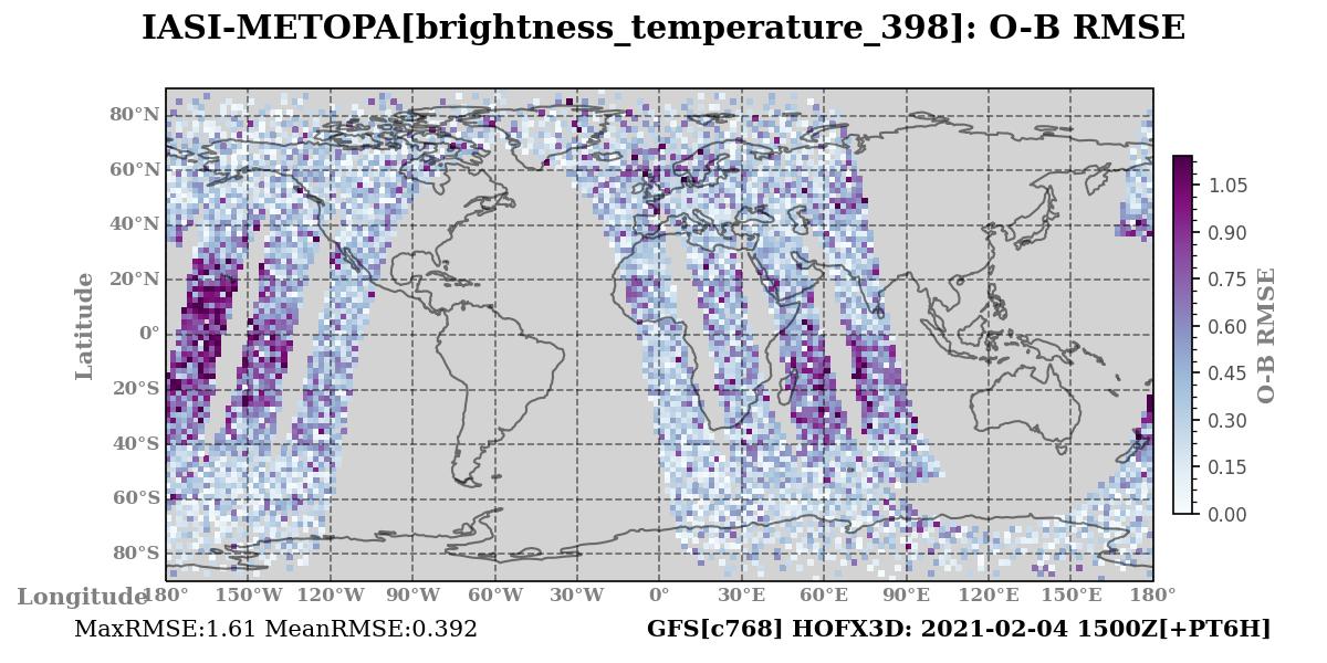 brightness_temperature_398 ombg_rmsd