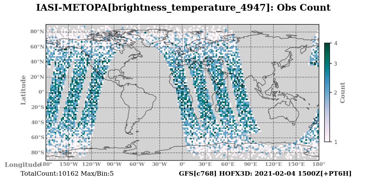 brightness_temperature_4947 count