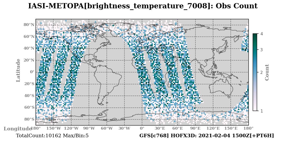 brightness_temperature_7008 count