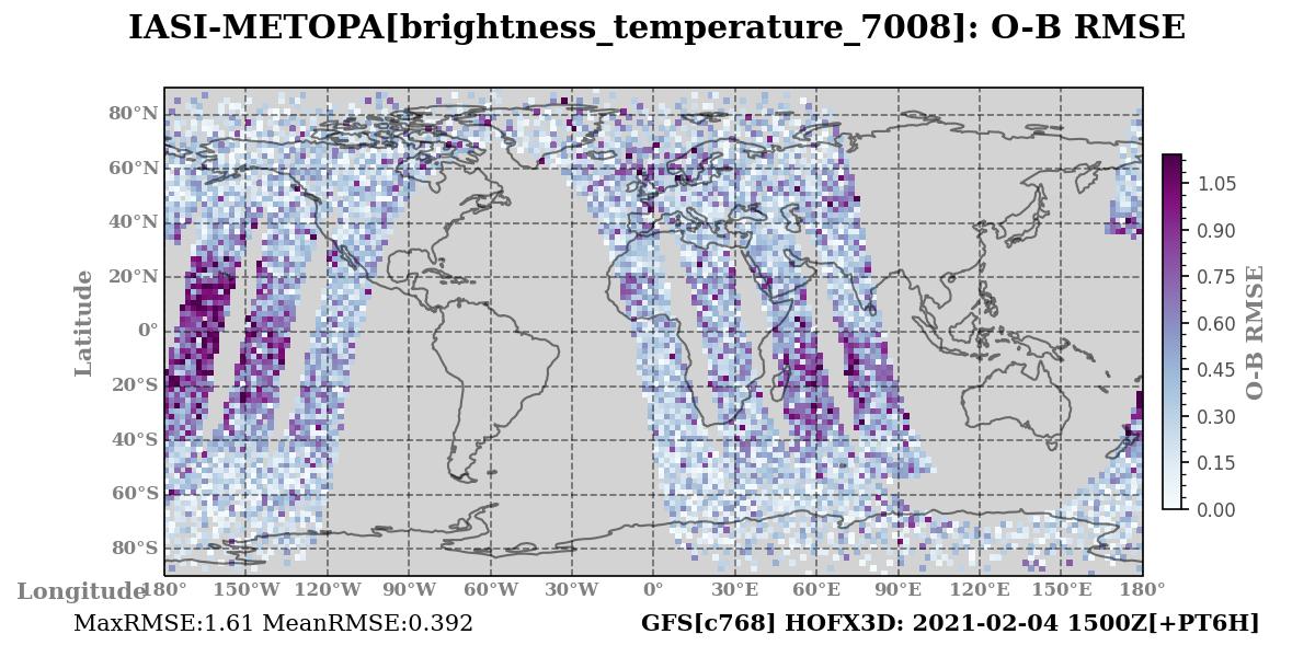 brightness_temperature_7008 ombg_rmsd