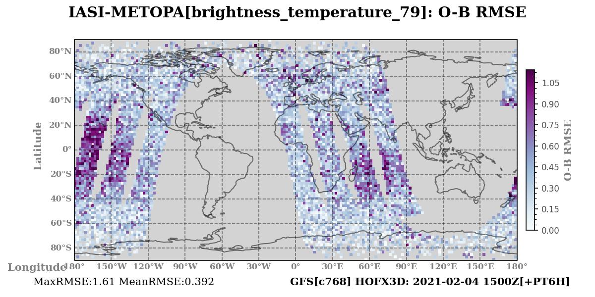 brightness_temperature_79 ombg_rmsd